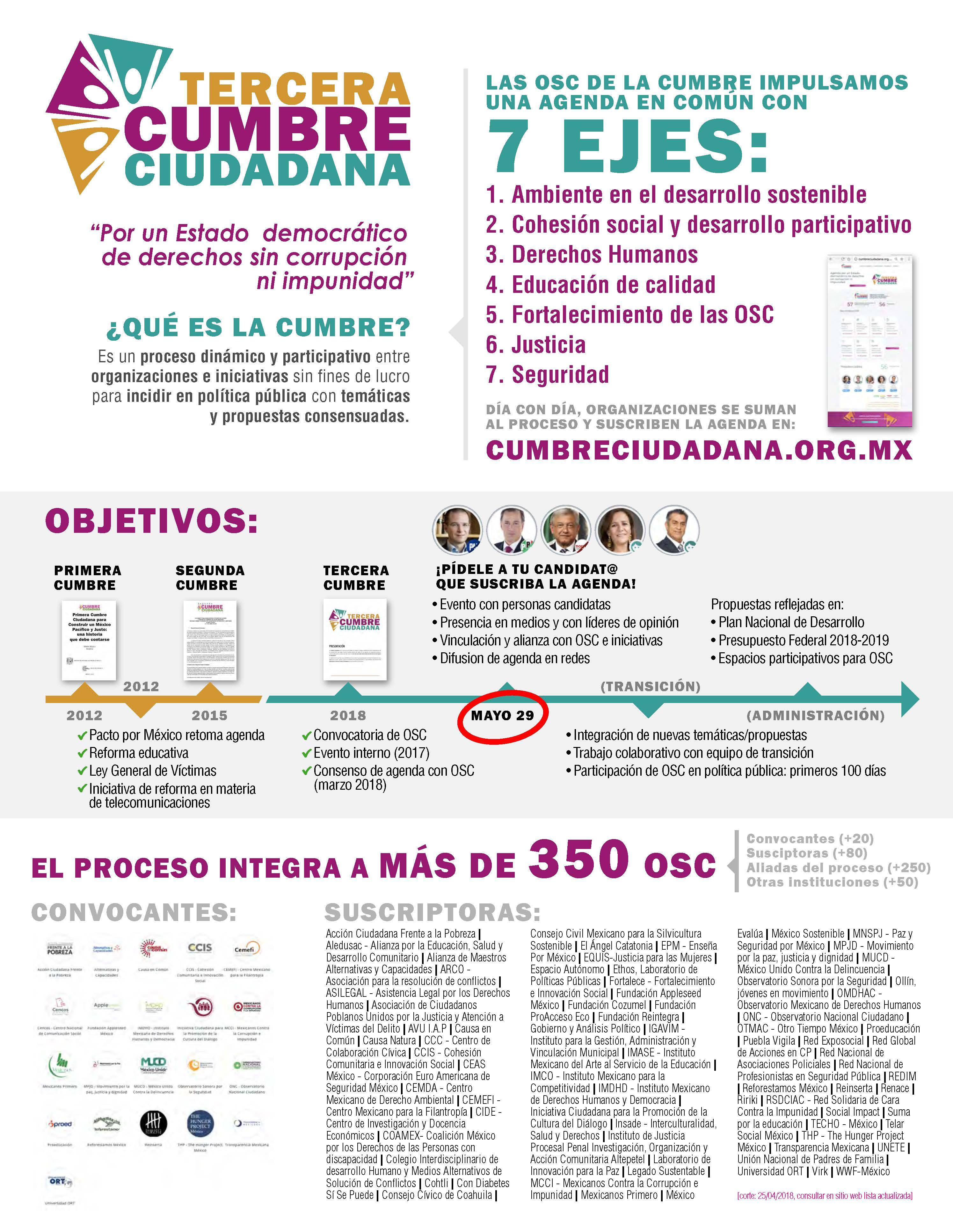 Cartel Tercera Cumbre Ciudadana