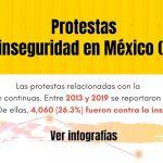 Protestas contra la inseguridad en México | Infografías