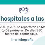 Infrografía: De los hospitales a las calles