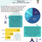 El sector salud en tiempos de pandemia (II)